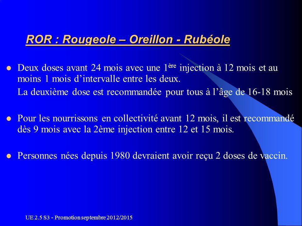 UE 2.5 S3 - Promotion septembre 2012/2015 ROR : Rougeole – Oreillon - Rubéole Deux doses avant 24 mois avec une 1 ère injection à 12 mois et au moins