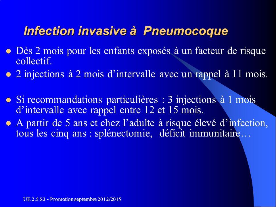 UE 2.5 S3 - Promotion septembre 2012/2015 Infection invasive à Pneumocoque Dès 2 mois pour les enfants exposés à un facteur de risque collectif. 2 inj
