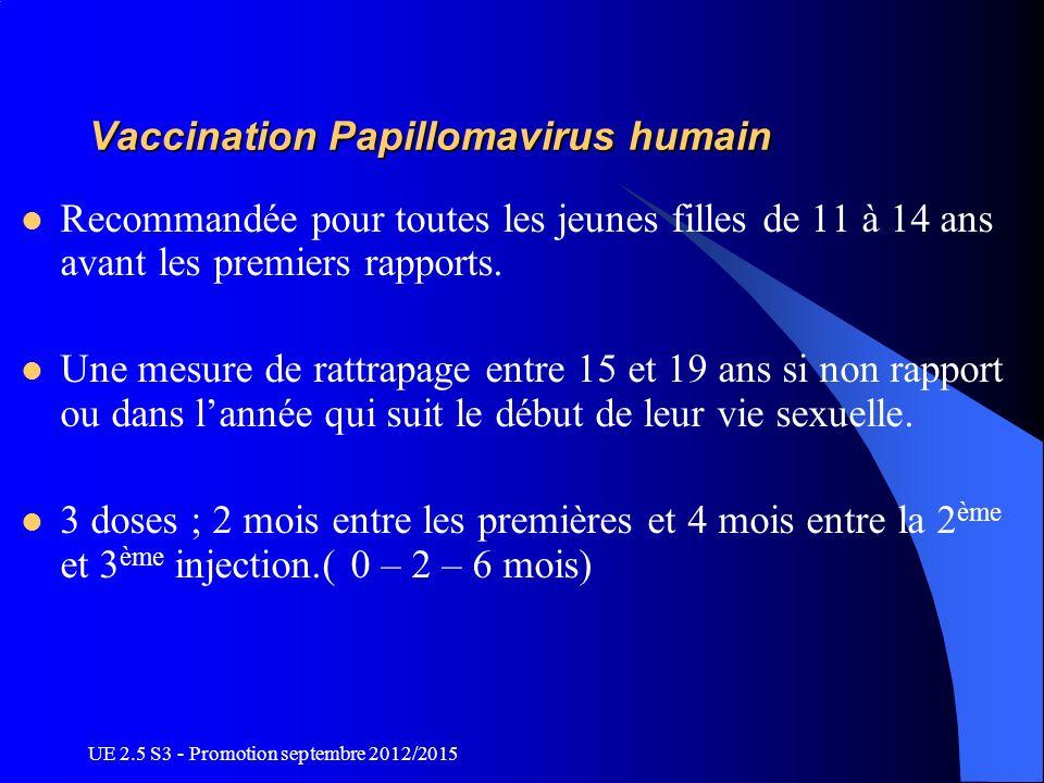 UE 2.5 S3 - Promotion septembre 2012/2015 Vaccination Papillomavirus humain Recommandée pour toutes les jeunes filles de 11 à 14 ans avant les premier