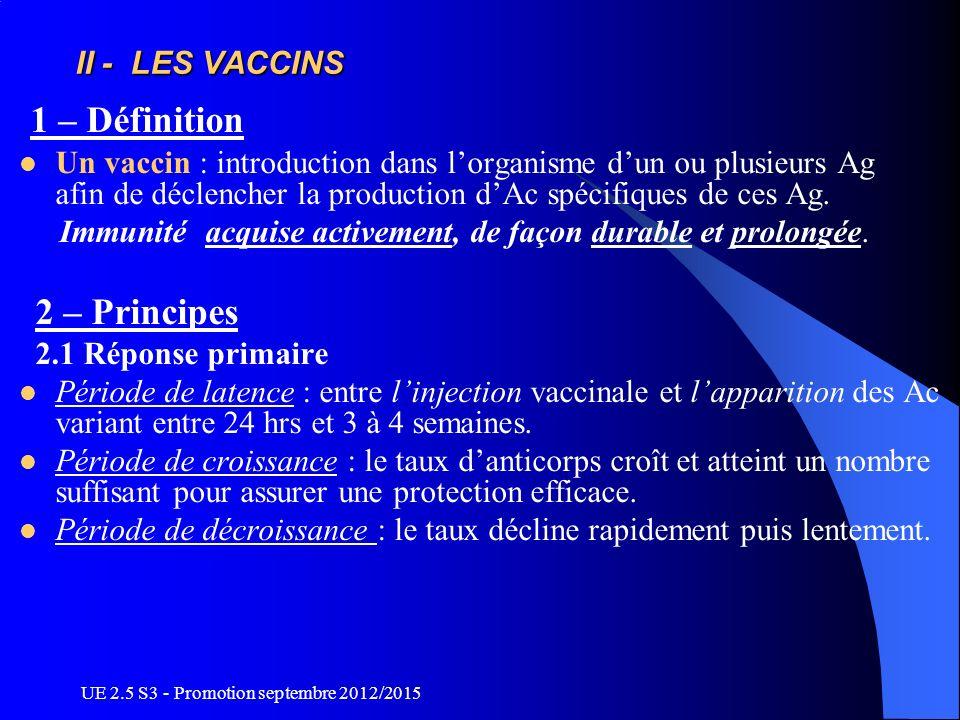 UE 2.5 S3 - Promotion septembre 2012/2015 II - LES VACCINS II - LES VACCINS 1 – Définition Un vaccin : introduction dans lorganisme dun ou plusieurs A