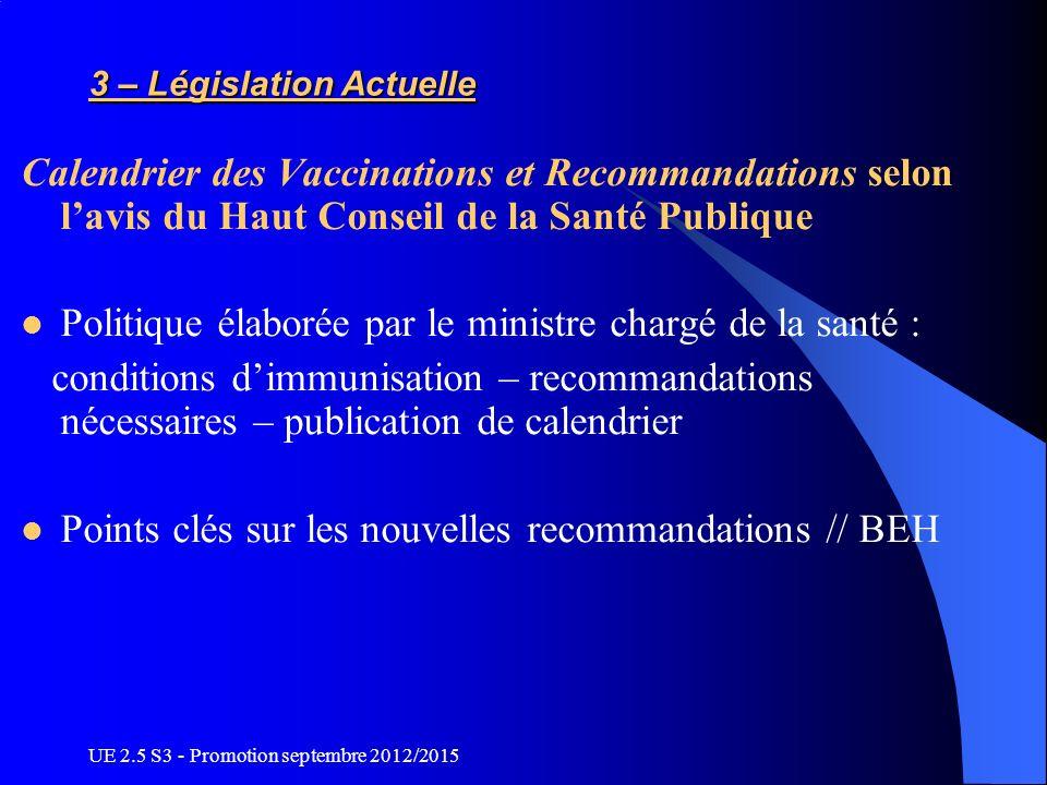 UE 2.5 S3 - Promotion septembre 2012/2015 3 – Législation Actuelle Calendrier des Vaccinations et Recommandations selon lavis du Haut Conseil de la Sa