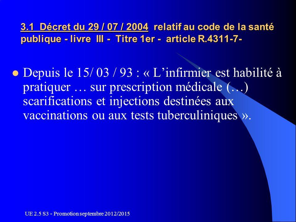 UE 2.5 S3 - Promotion septembre 2012/2015 3.1 Décret du 29 / 07 / 2004 relatif au code de la santé publique - livre III - Titre 1er - article R.4311-7