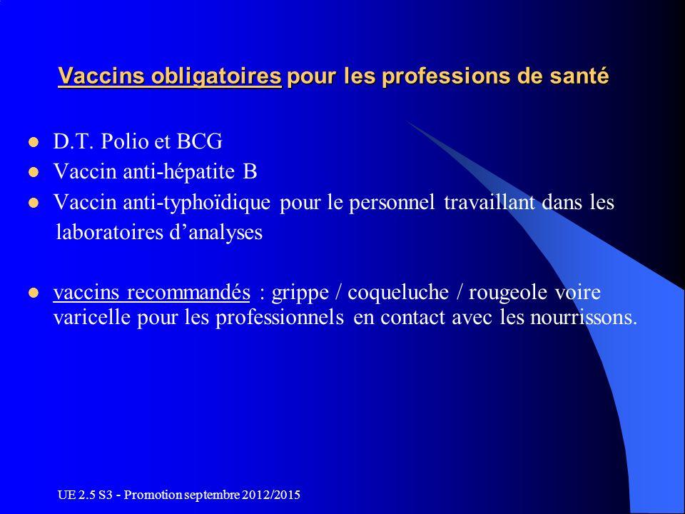 UE 2.5 S3 - Promotion septembre 2012/2015 Vaccins obligatoires pour les professions de santé D.T. Polio et BCG Vaccin anti-hépatite B Vaccin anti-typh