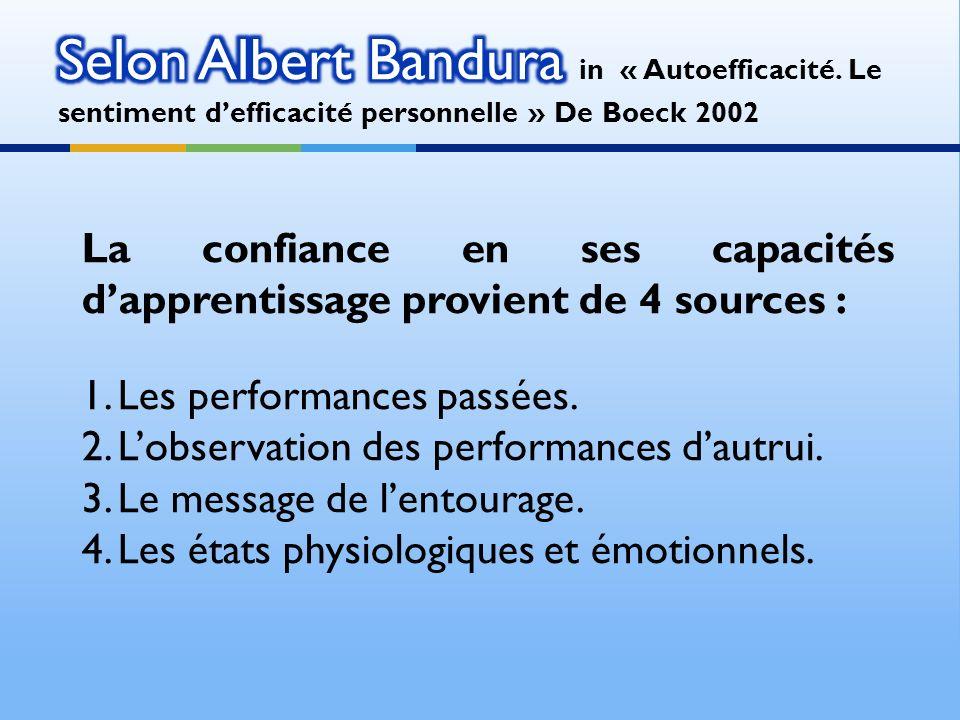 La confiance en ses capacités dapprentissage provient de 4 sources : 1.Les performances passées.