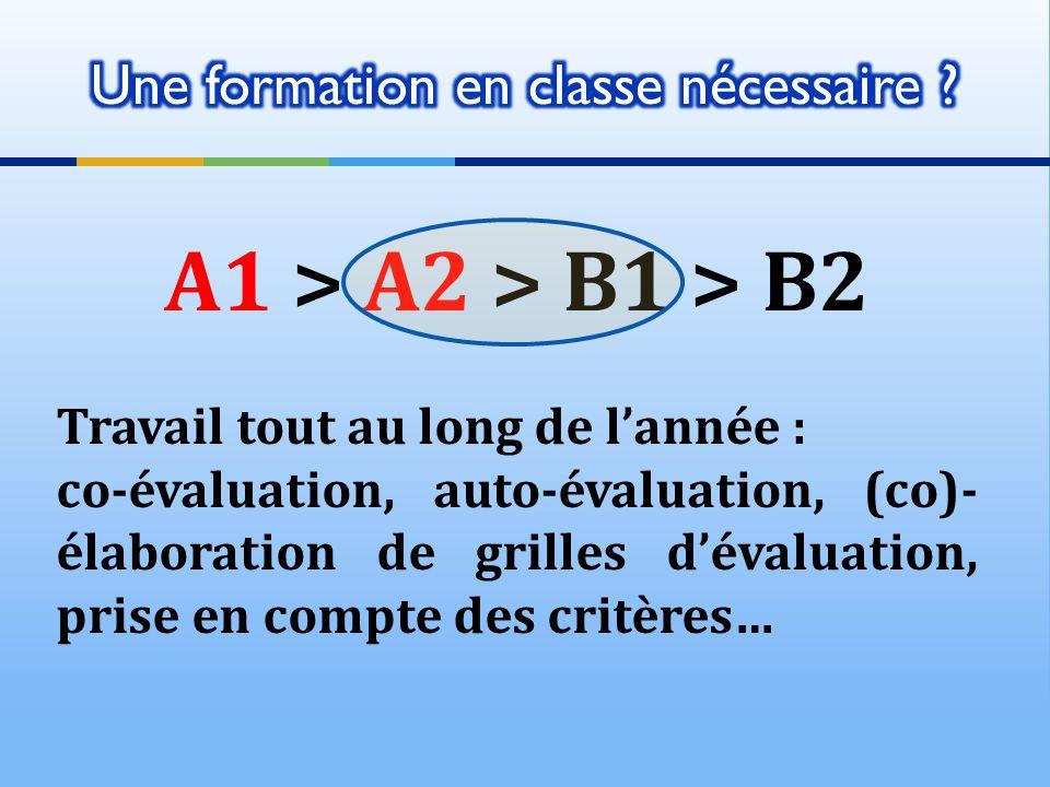 A1 > A2 > B1 > B2 Travail tout au long de lannée : co-évaluation, auto-évaluation, (co)- élaboration de grilles dévaluation, prise en compte des critères…