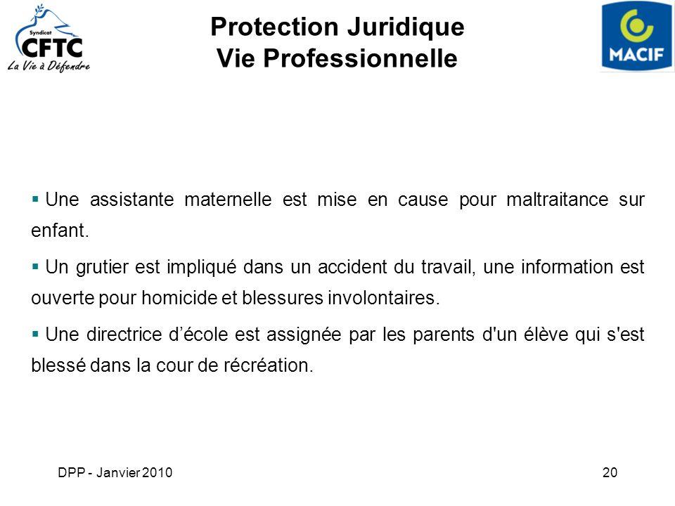 DPP - Janvier 201020 Protection Juridique Vie Professionnelle Une assistante maternelle est mise en cause pour maltraitance sur enfant. Un grutier est