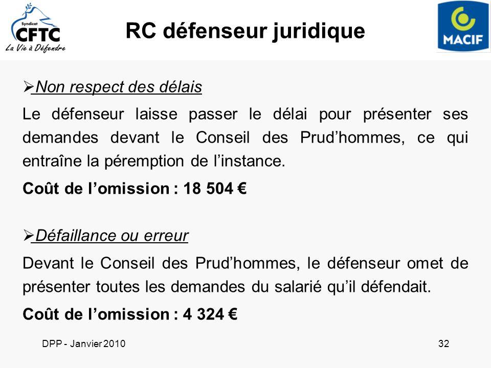 DPP - Janvier 201032 RC défenseur juridique Non respect des délais Le défenseur laisse passer le délai pour présenter ses demandes devant le Conseil d