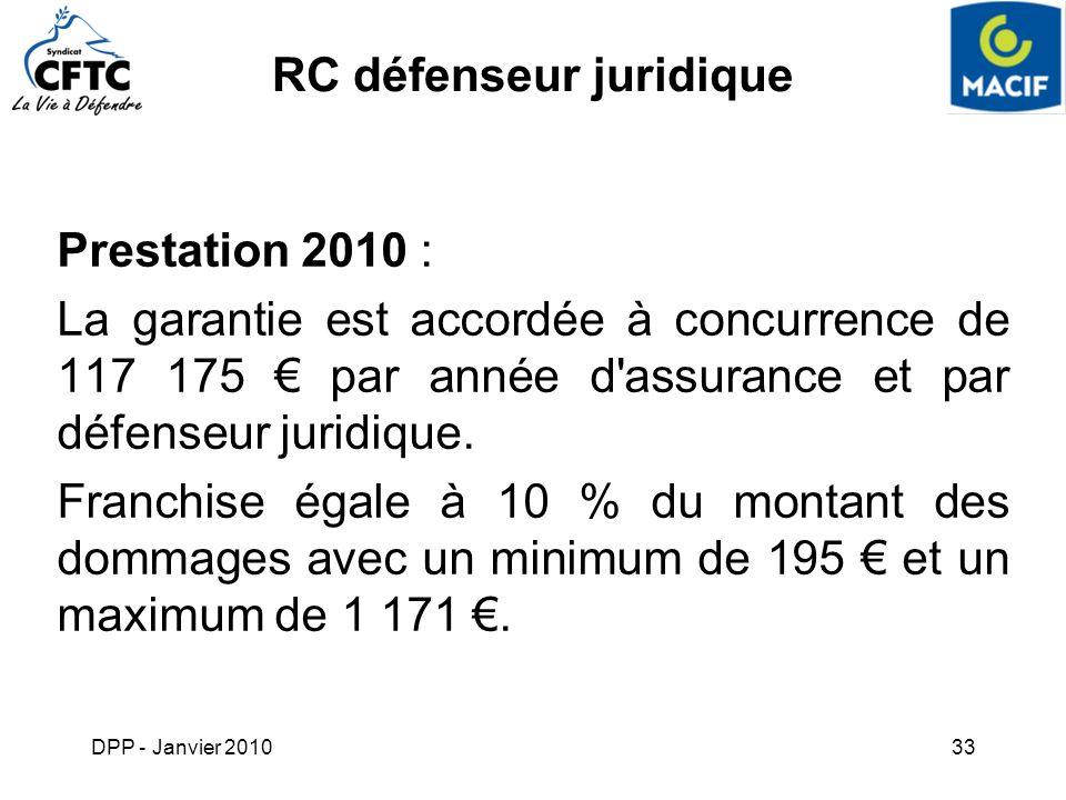 DPP - Janvier 201033 RC défenseur juridique Prestation 2010 : La garantie est accordée à concurrence de 117 175 par année d'assurance et par défenseur