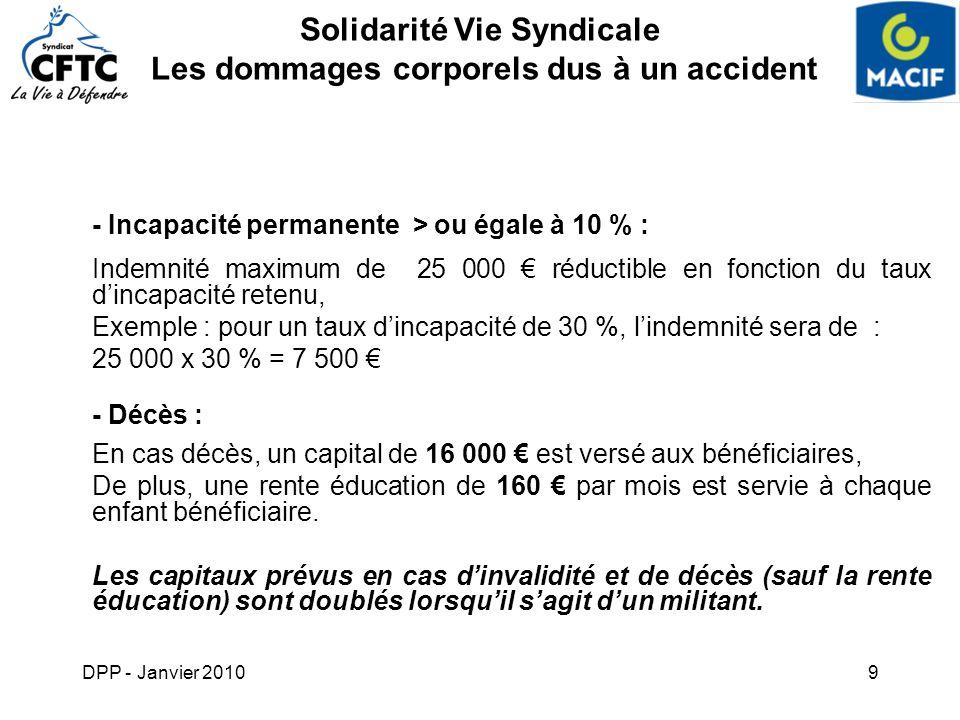 DPP - Janvier 201010 Solidarité Vie Syndicale Les dommages corporels dus à un accident - Frais médicaux : Les frais médicaux sont pris en charge à concurrence de 1600, dont 160 pour les frais doptique, après intervention des régimes de protection sociale.
