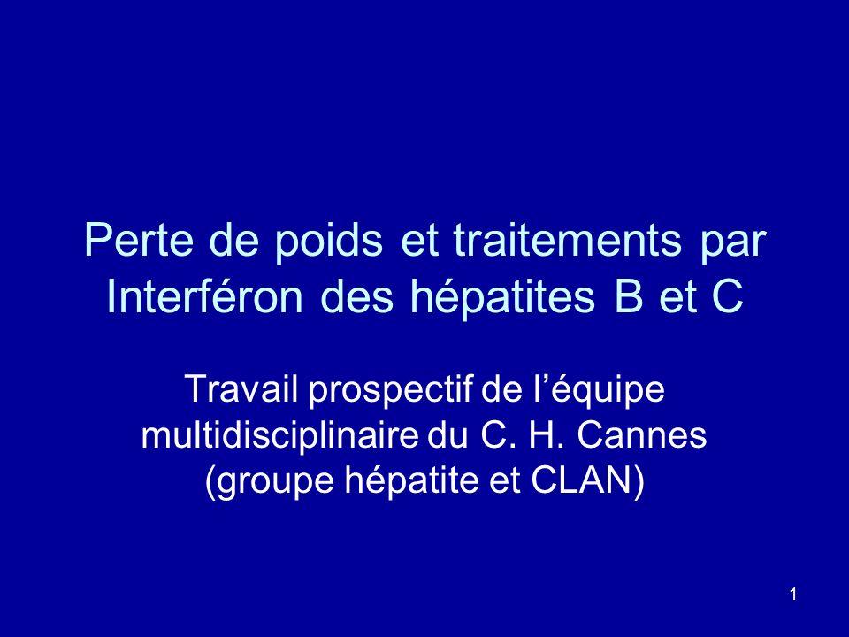 1 Perte de poids et traitements par Interféron des hépatites B et C Travail prospectif de léquipe multidisciplinaire du C. H. Cannes (groupe hépatite