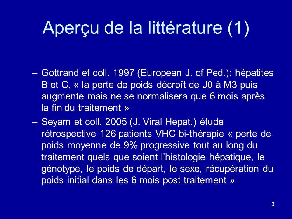 3 Aperçu de la littérature (1) –Gottrand et coll. 1997 (European J. of Ped.): hépatites B et C, « la perte de poids décroît de J0 à M3 puis augmente m