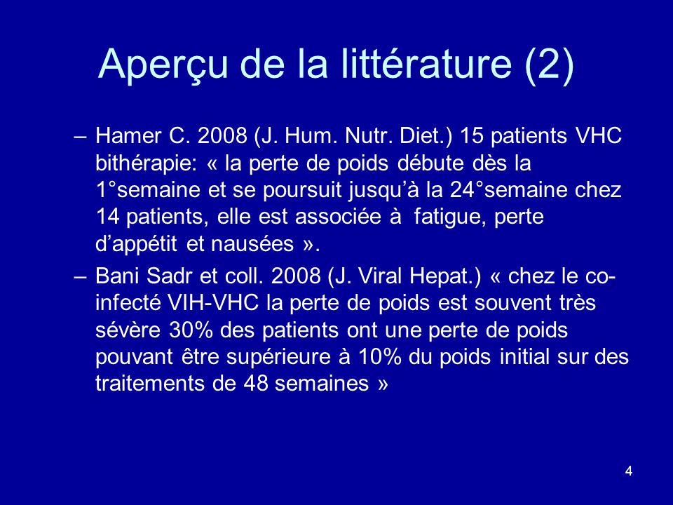 4 Aperçu de la littérature (2) –Hamer C. 2008 (J. Hum. Nutr. Diet.) 15 patients VHC bithérapie: « la perte de poids débute dès la 1°semaine et se pour