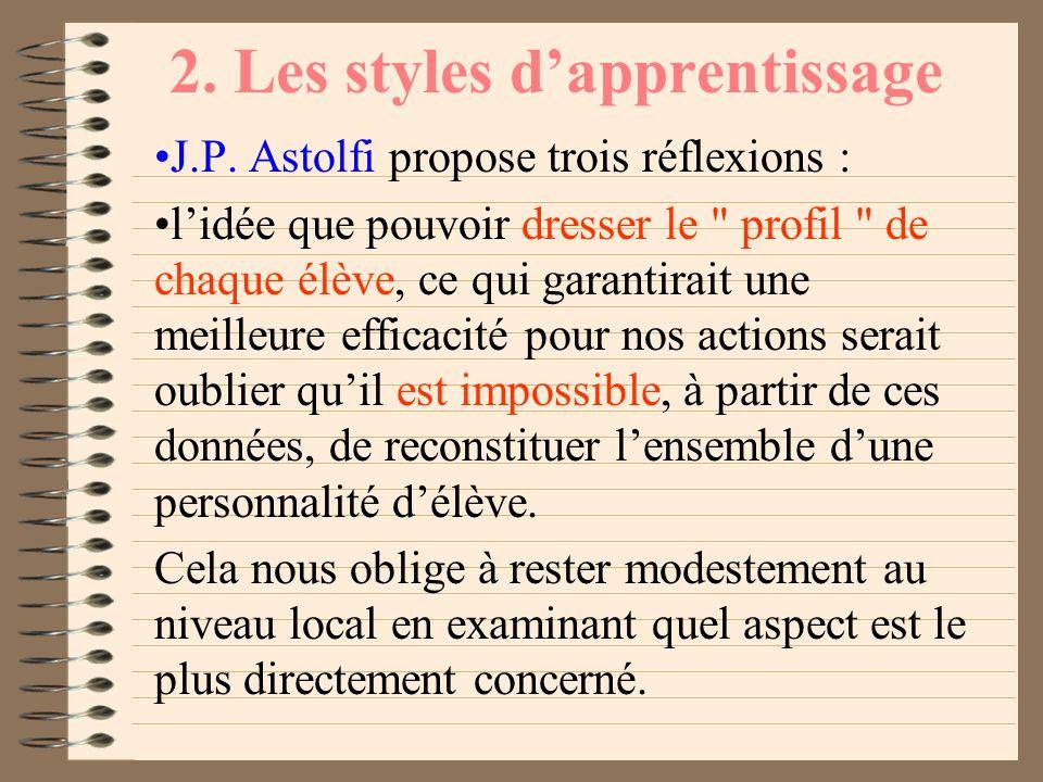 2. Les styles dapprentissage 5. DÉPENDANTS DU CHAMP A. WITKIN INDÉPENDANTS DU CHAMP 1978 6. AUDITIFS A. de la GARANDERIE VISUELS 1980 7. DIVERGENTS KO