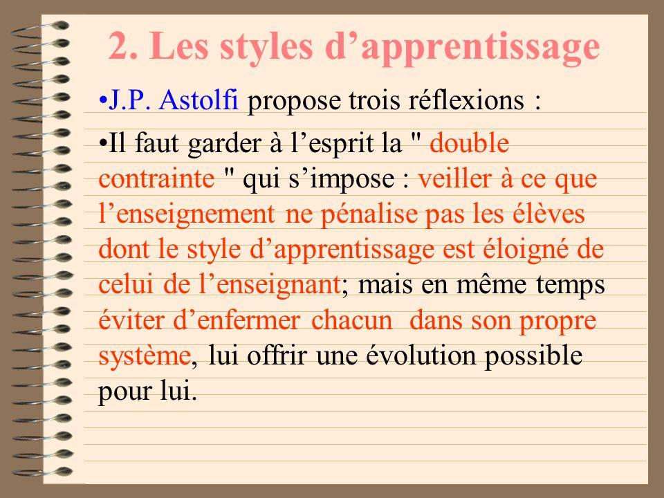 2. Les styles dapprentissage J.P. Astolfi propose trois réflexions : On oublie facilement que lon est soi- même situé quelque part par rapport à ces s