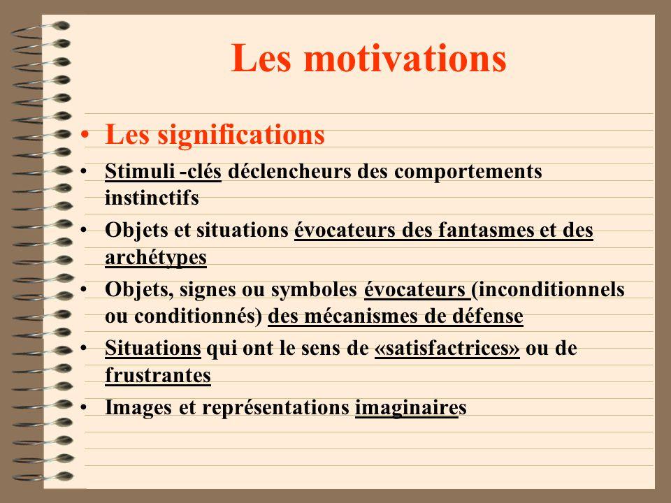 Les motivations Les comportements Comportements innés et programmés de l'instinct Comportements habituels liés à la satisfaction des besoins, des aspi
