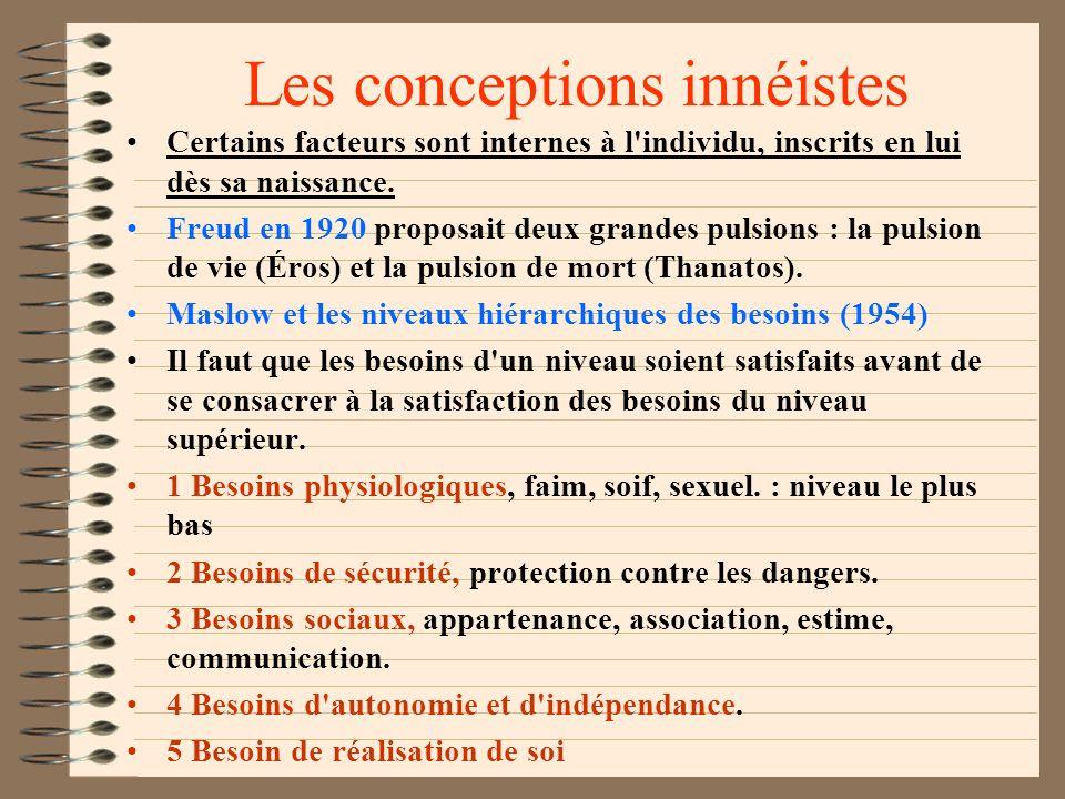 Les différentes conceptions des motivations Les conceptions innéistes La conception situationniste Les conceptions empiristes La conception interactio
