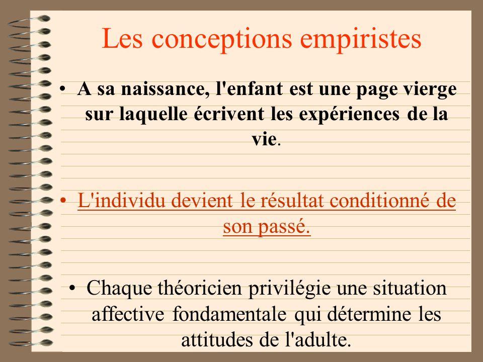 La conception situationniste Les contraintes extérieures Elles imposent des voies de passage aux comportements des individus.(l'individu veut atteindr