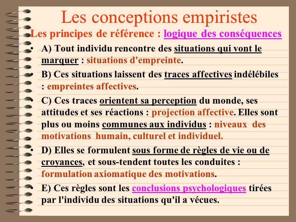 Les conceptions empiristes L'école culturaliste Trois niveaux d'influence : Niveau humain : situations communes à tous les hommes. Exemple du besoin d
