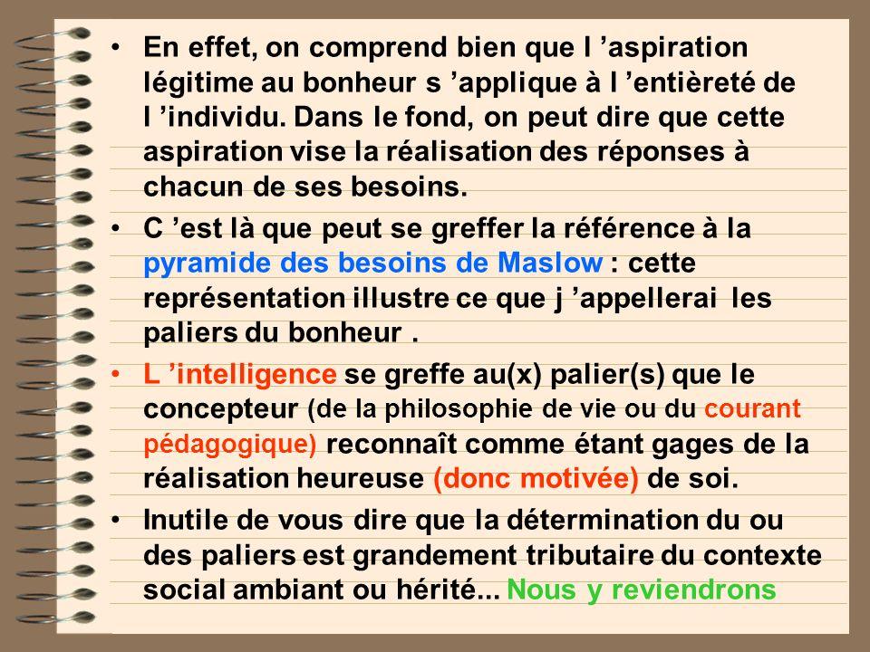 Cette structure hiérarchisée inclut, comme le représente le modèle sociologique de Talcott Parsons, 4 paliers : celui des valeurs, celui des normes, c