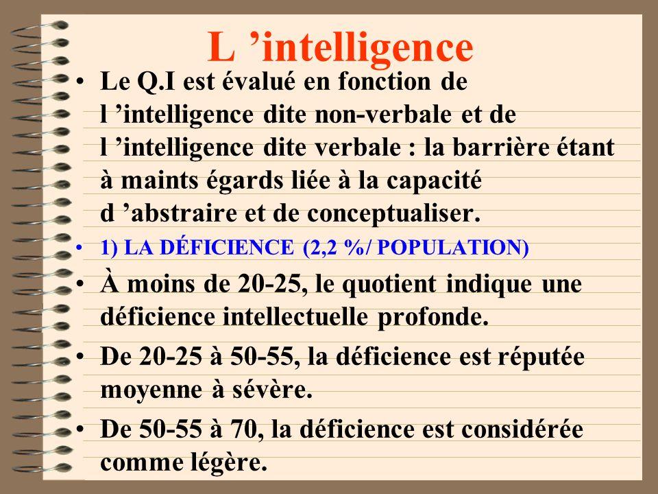 L intelligence Le Q »I » n est plus calculé de cette façon même dans les révisions modernes du Stanford-Binet ou de l échelle d évaluation de Wechsler