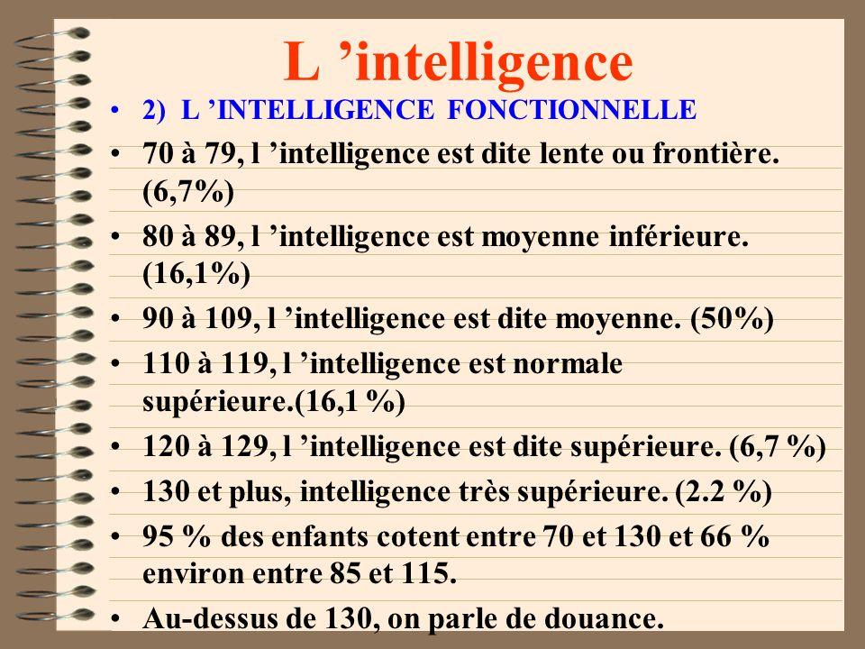 L intelligence Le Q.I est évalué en fonction de l intelligence dite non-verbale et de l intelligence dite verbale : la barrière étant à maints égards