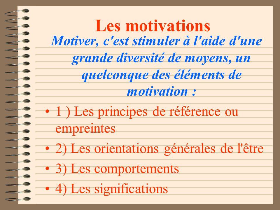 Les motivations Motiver, c est stimuler à l aide d une grande diversité de moyens, un quelconque des éléments de motivation : 1 ) Les principes de référence ou empreintes 2) Les orientations générales de l être 3) Les comportements 4) Les significations