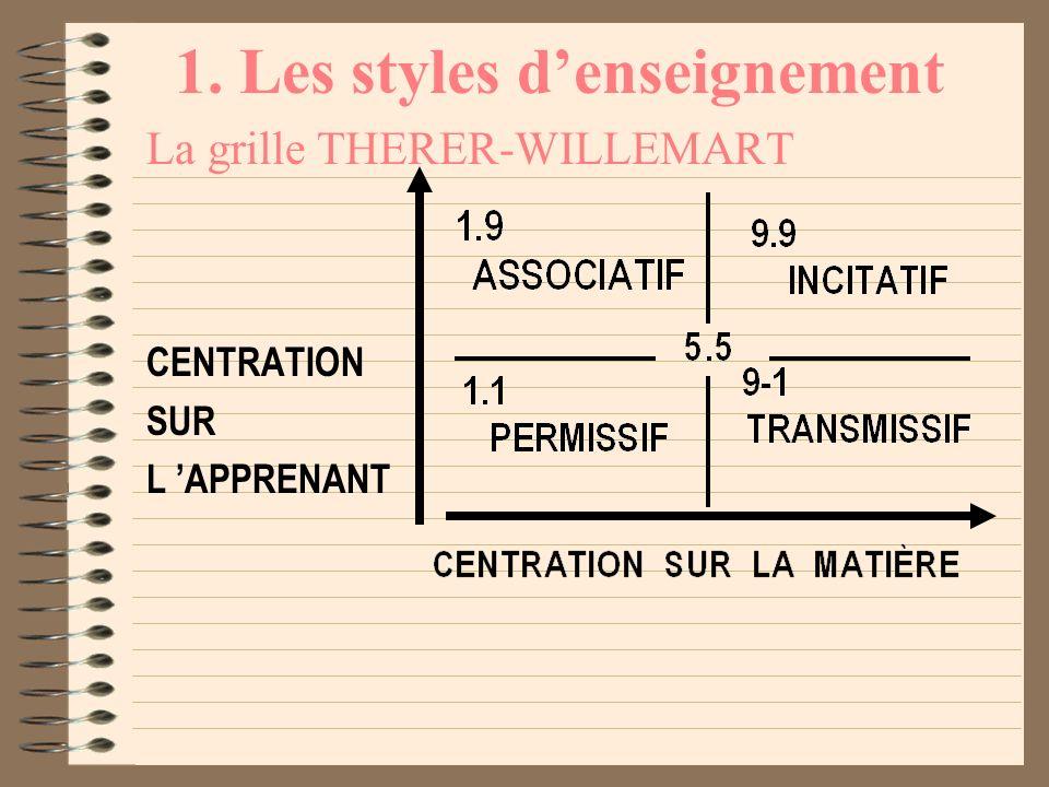 1. Les styles denseignement La grille THERER-WILLEMART Style transmissif (9.1), centré davantage sur la matière; Style incitatif (9.9), centré à la fo
