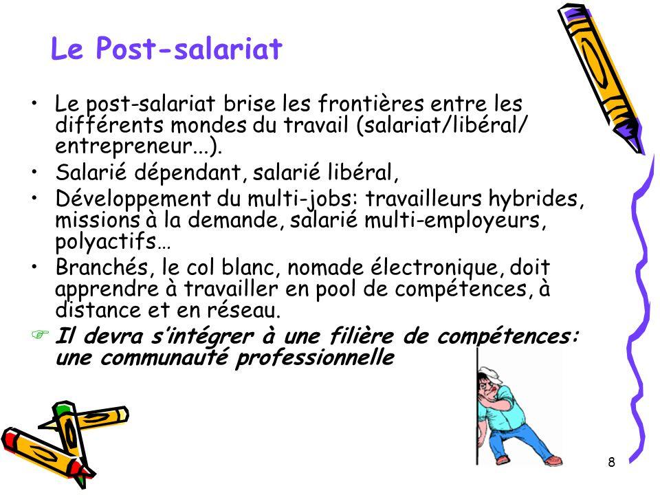 8 Le Post-salariat Le post-salariat brise les frontières entre les différents mondes du travail (salariat/libéral/ entrepreneur...).