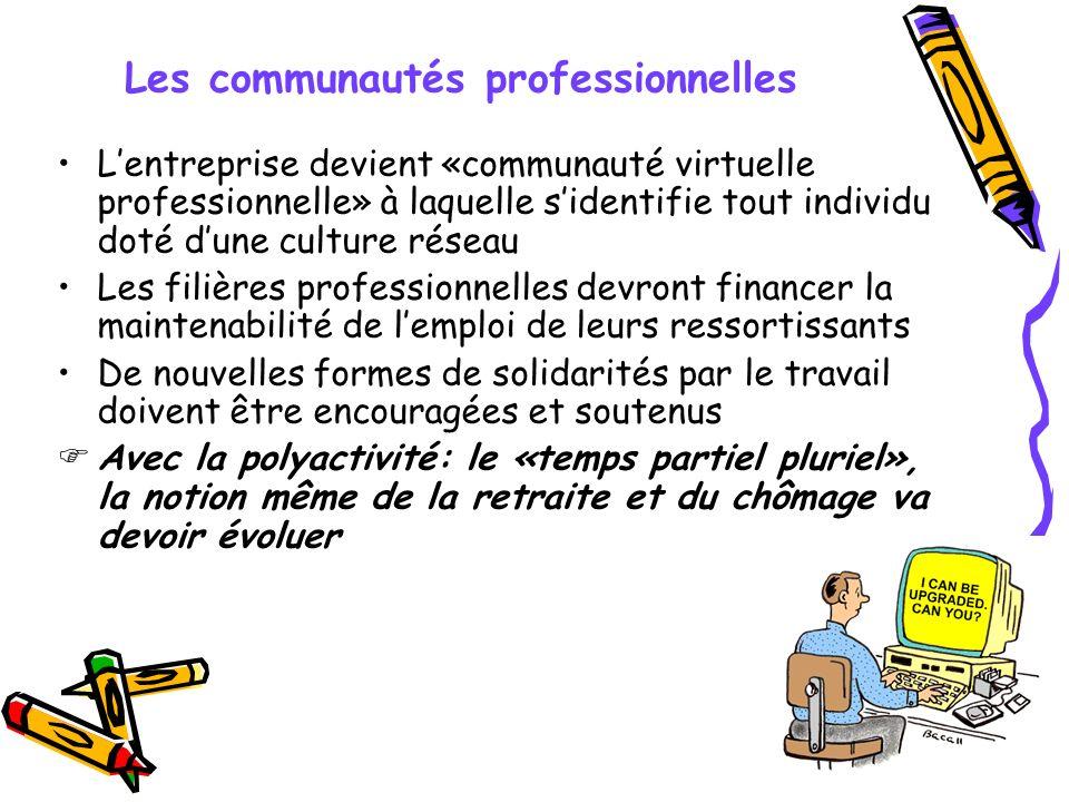 8 Le Post-salariat Le post-salariat brise les frontières entre les différents mondes du travail (salariat/libéral/ entrepreneur...). Salarié dépendant