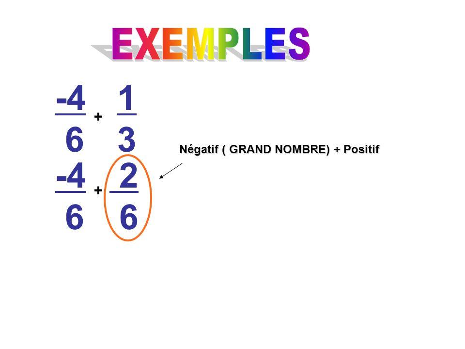 -4 6 + 1313 -4 6 2 6 + Négatif ( GRAND NOMBRE) + Positif