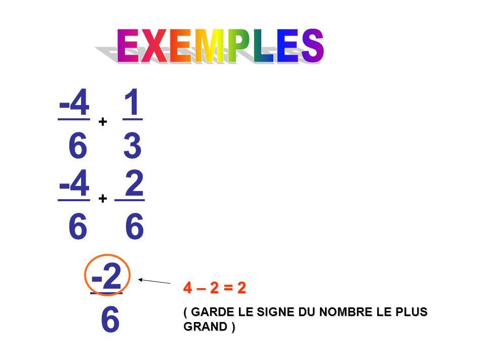 -4 6 + 1313 -4 6 2 6 + -2 6 4 – 2 = 2 ( GARDE LE SIGNE DU NOMBRE LE PLUS GRAND )