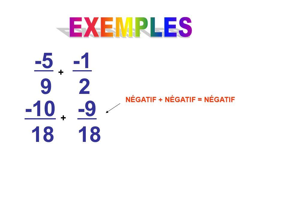 -5 9 + 2 -10 18 -9 18 + NÉGATIF + NÉGATIF = NÉGATIF
