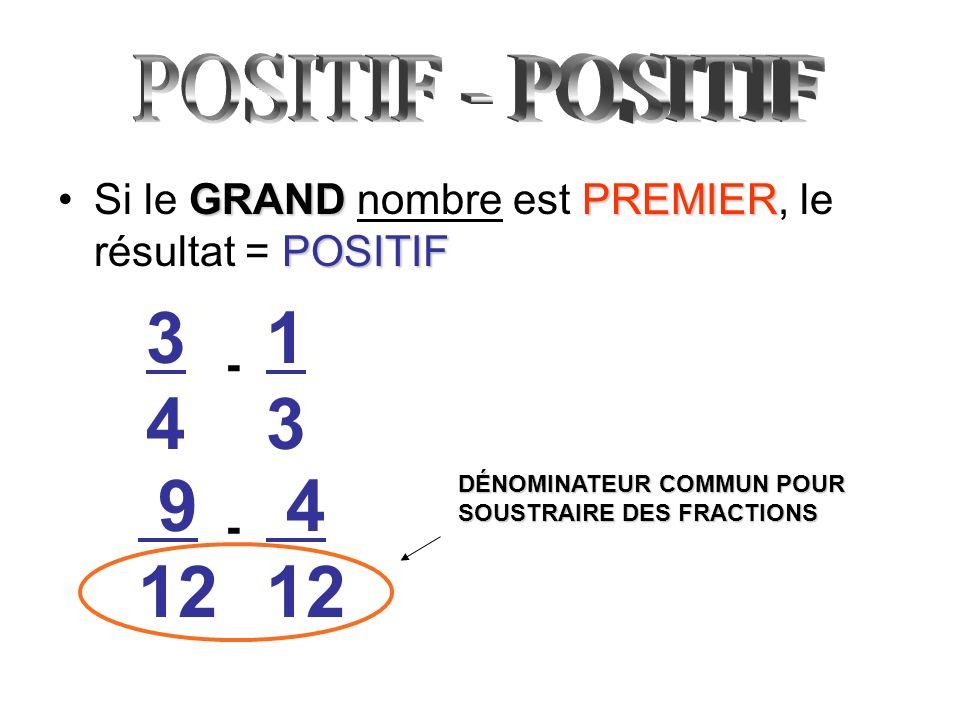 3434 - 1313 9 12 4 12 - DÉNOMINATEUR COMMUN POUR SOUSTRAIRE DES FRACTIONS