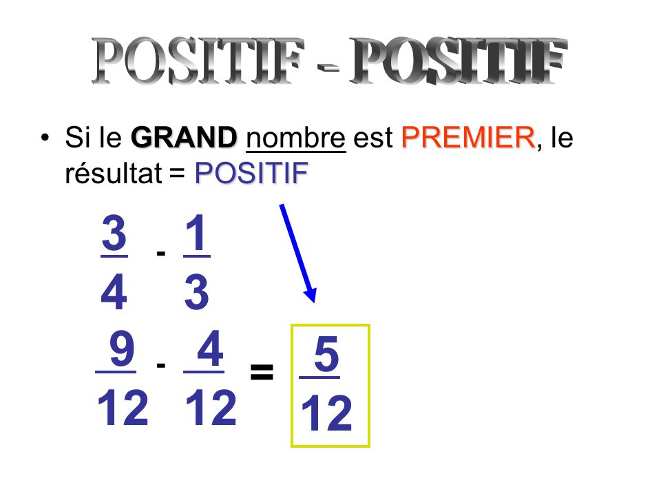 GRANDPREMIER POSITIFSi le GRAND nombre est PREMIER, le résultat = POSITIF 3434 - 1313 9 12 4 12 - = 5 12