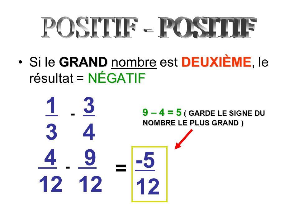GRANDDEUXIÈME NÉGATIFSi le GRAND nombre est DEUXIÈME, le résultat = NÉGATIF 1313 - 3434 9 12 4 12 - = -5 12 9 – 4 = 5 ( GARDE LE SIGNE DU NOMBRE LE PL