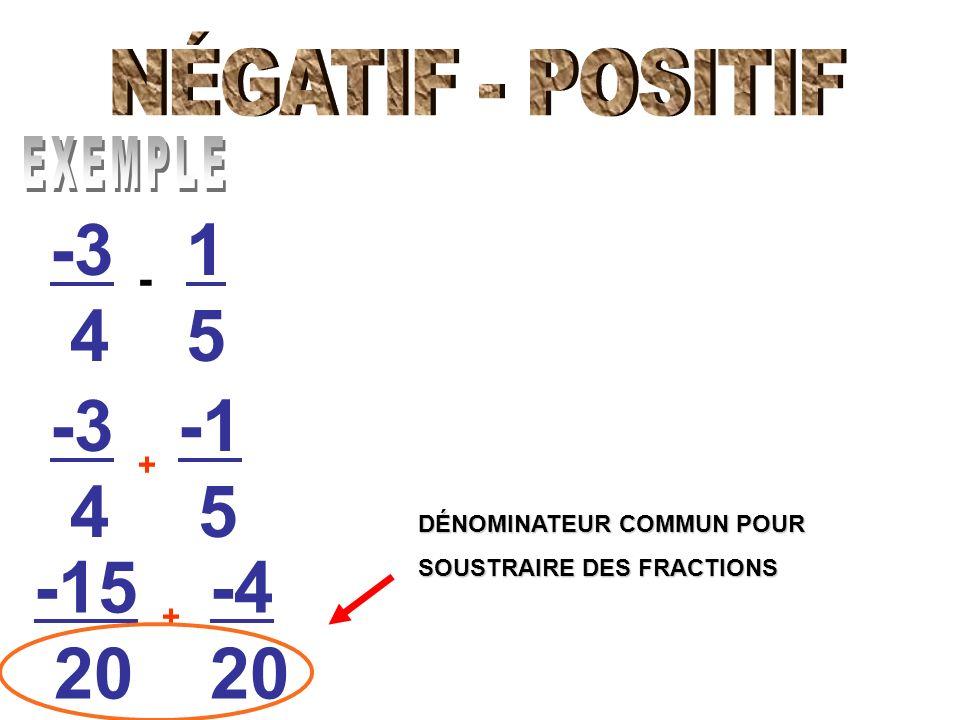 -3 4 1515 - -3 4 5 + -15 20 + -4 20 DÉNOMINATEUR COMMUN POUR SOUSTRAIRE DES FRACTIONS