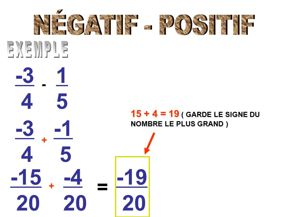 -3 4 1515 - -3 4 5 + -15 20 + -4 20 = -19 20 15 + 4 = 19 ( GARDE LE SIGNE DU NOMBRE LE PLUS GRAND )