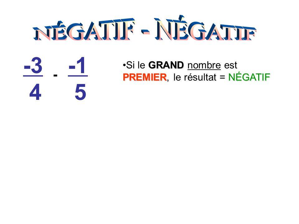 -3 4 5 - GRAND PREMIERNÉGATIFSi le GRAND nombre est PREMIER, le résultat = NÉGATIF