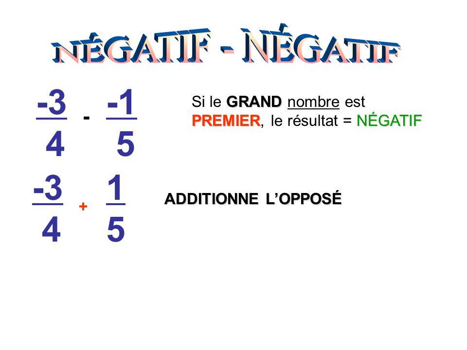 -3 4 5 - -3 4 1515 + ADDITIONNE LOPPOSÉ GRAND PREMIERNÉGATIF Si le GRAND nombre est PREMIER, le résultat = NÉGATIF