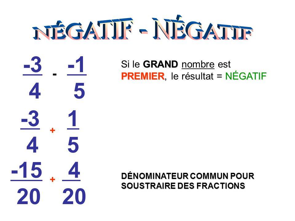 -3 4 5 - -3 4 1515 + -15 20 4 20 + DÉNOMINATEUR COMMUN POUR SOUSTRAIRE DES FRACTIONS GRAND PREMIERNÉGATIF Si le GRAND nombre est PREMIER, le résultat