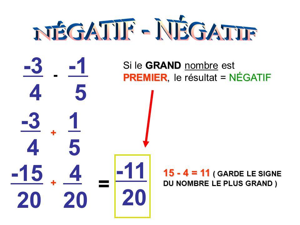 -3 4 5 - -3 4 1515 + -15 20 4 20 + = -11 20 15 - 4 = 11 ( GARDE LE SIGNE DU NOMBRE LE PLUS GRAND ) GRAND PREMIERNÉGATIF Si le GRAND nombre est PREMIER