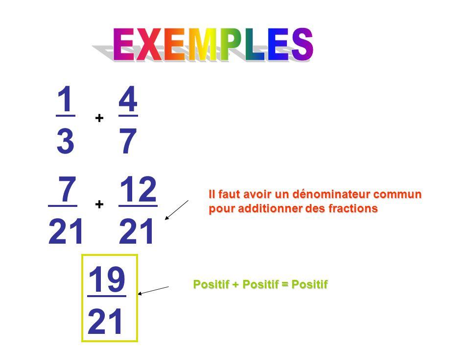 1313 + 4747 7 21 + 12 21 Il faut avoir un dénominateur commun pour additionner des fractions 19 21 Positif + Positif = Positif