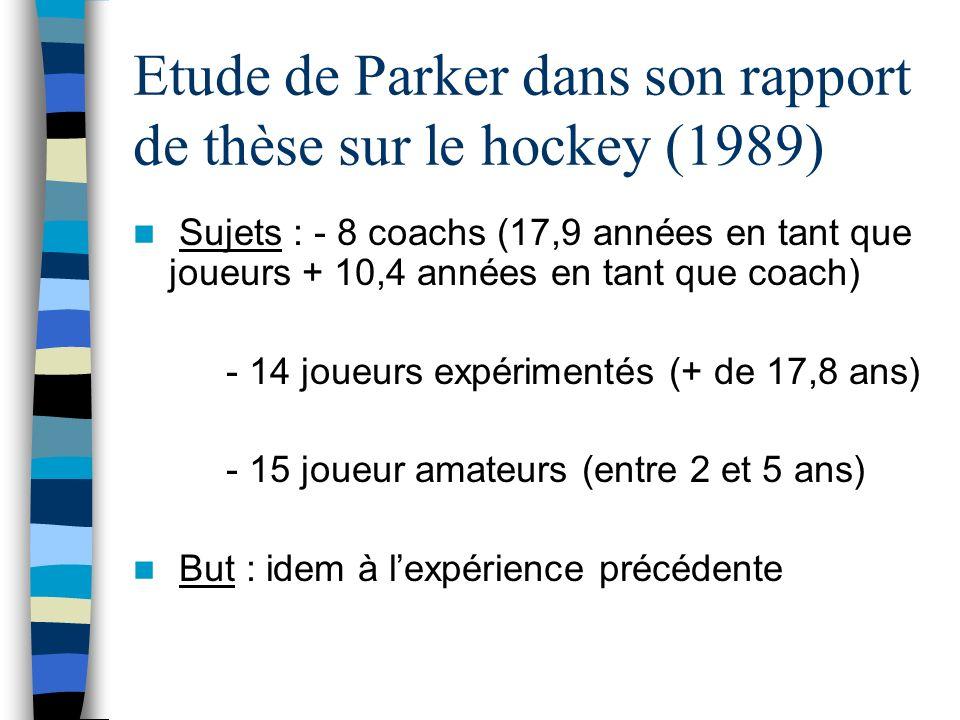 Etude de Parker dans son rapport de thèse sur le hockey (1989) Sujets : - 8 coachs (17,9 années en tant que joueurs + 10,4 années en tant que coach) -