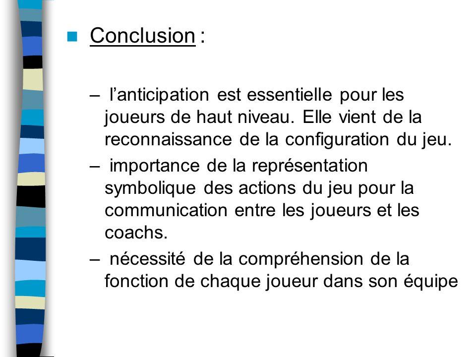 Conclusion : – lanticipation est essentielle pour les joueurs de haut niveau. Elle vient de la reconnaissance de la configuration du jeu. – importance