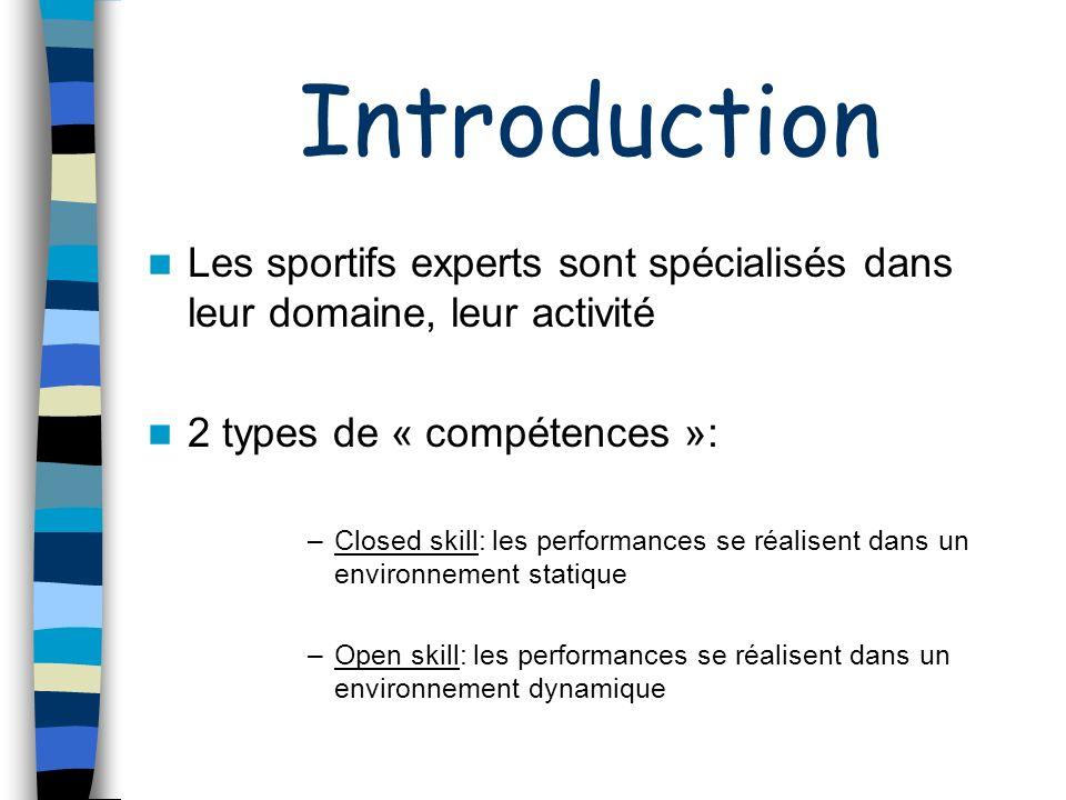 Introduction Les sportifs experts sont spécialisés dans leur domaine, leur activité 2 types de « compétences »: –Closed skill: les performances se réa