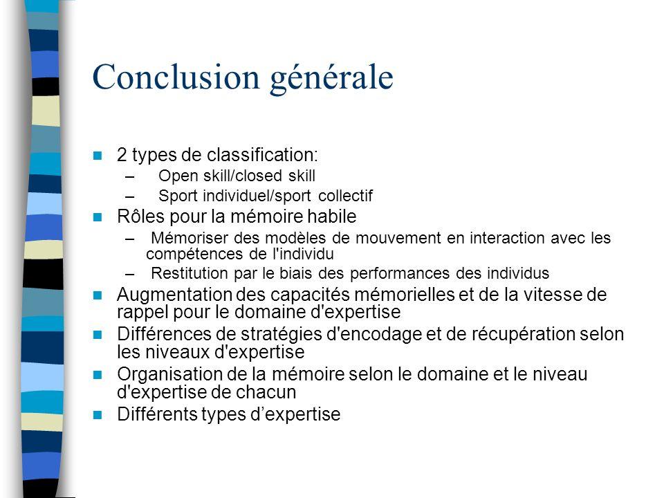 Conclusion générale 2 types de classification: –Open skill/closed skill –Sport individuel/sport collectif Rôles pour la mémoire habile – Mémoriser des