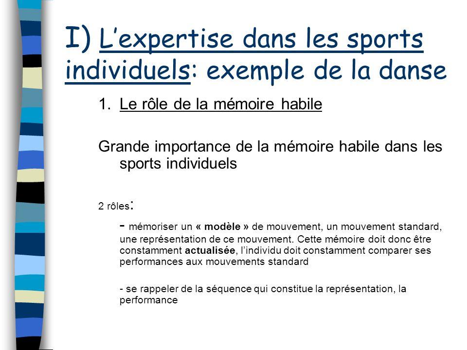 I) Lexpertise dans les sports individuels: exemple de la danse 1.Le rôle de la mémoire habile Grande importance de la mémoire habile dans les sports i