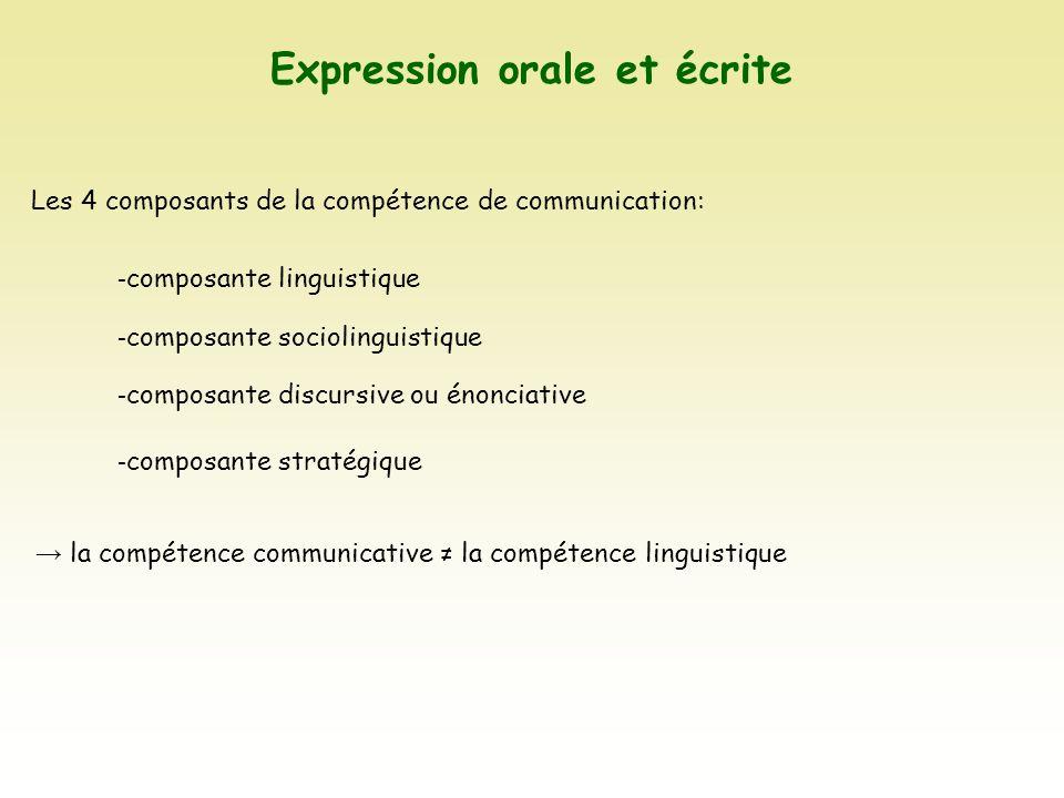 Expression orale et écrite Les 4 composants de la compétence de communication: - composante sociolinguistique - composante discursive ou énonciative -