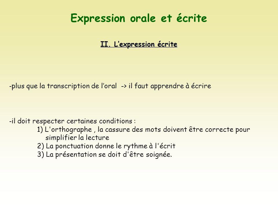 Expression orale et écrite II. Lexpression écrite - plus que la transcription de loral -> il faut apprendre à écrire - il doit respecter certaines con