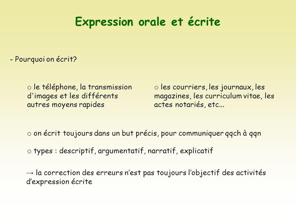 Expression orale et écrite - Pourquoi on écrit? o le téléphone, la transmission d'images et les différents autres moyens rapides o les courriers, les